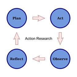 Research supporting collaborative learning